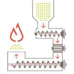 Info caldaie a biomassa funzionamento